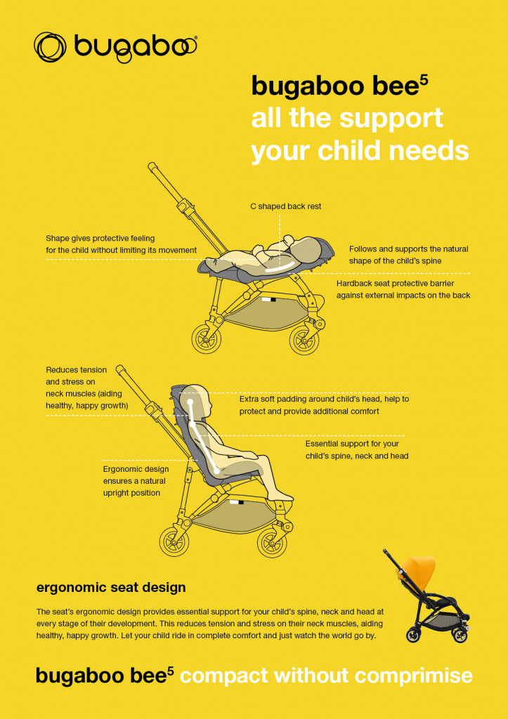 Bugaboo Bee5 Performance Illustratie